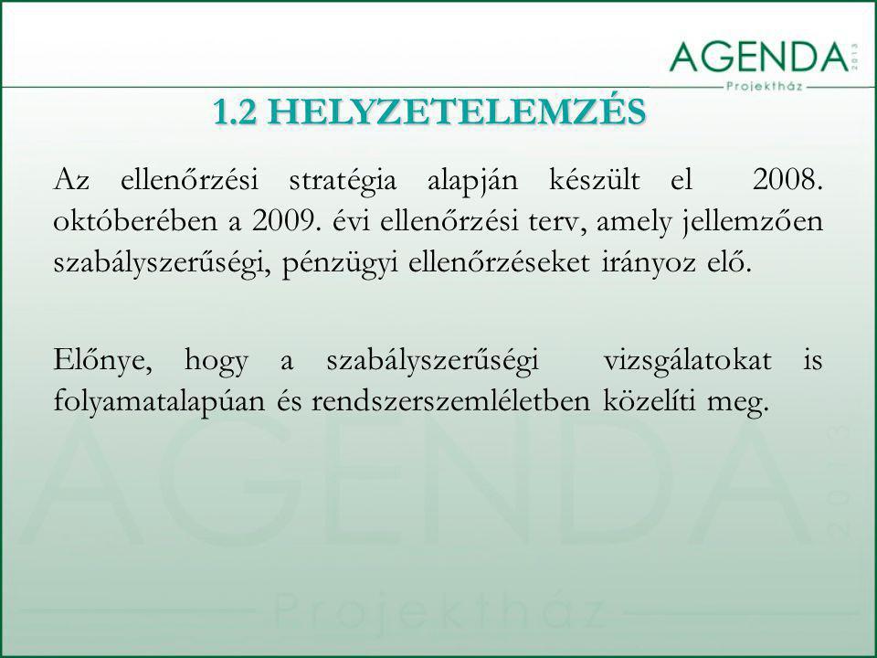 A belső ellenőrzés folyamata, szabályozottsága  Szentlőrinc rendelkezik 2008.