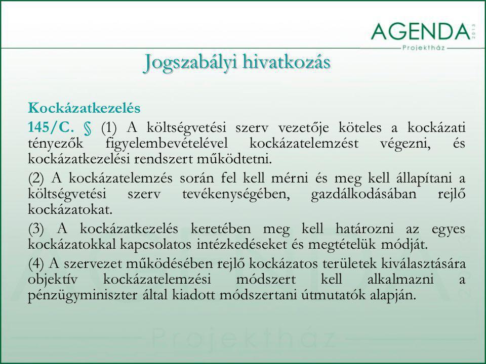 Kockázatkezelés 145/C.