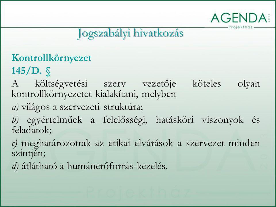 Jogszabályi hivatkozás Kontrolltevékenységek 145/E.