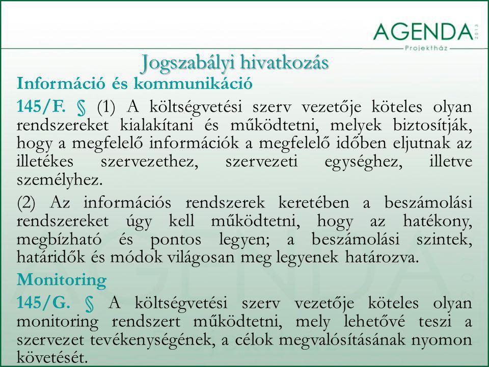 Jogszabályi hivatkozás Információ és kommunikáció 145/F.