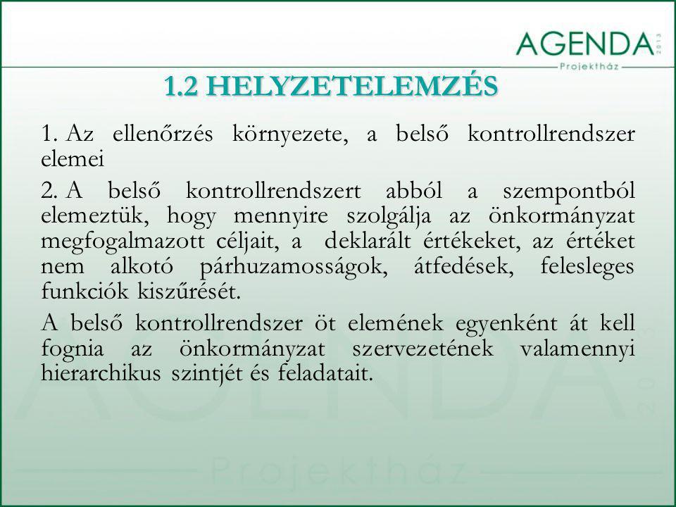 1.Az ellenőrzés környezete, a belső kontrollrendszer elemei 2.