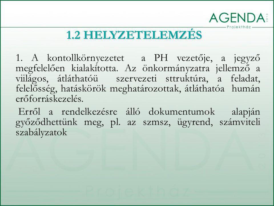 Ellenőrzési nyomvonal az Ámr 145/B.§ (1) alapján elkészült.