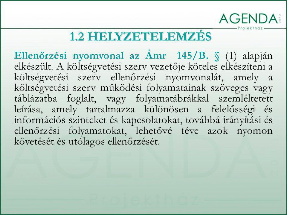 1.2 HELYZETELEMZÉS Kockázatkezelés 145/C.