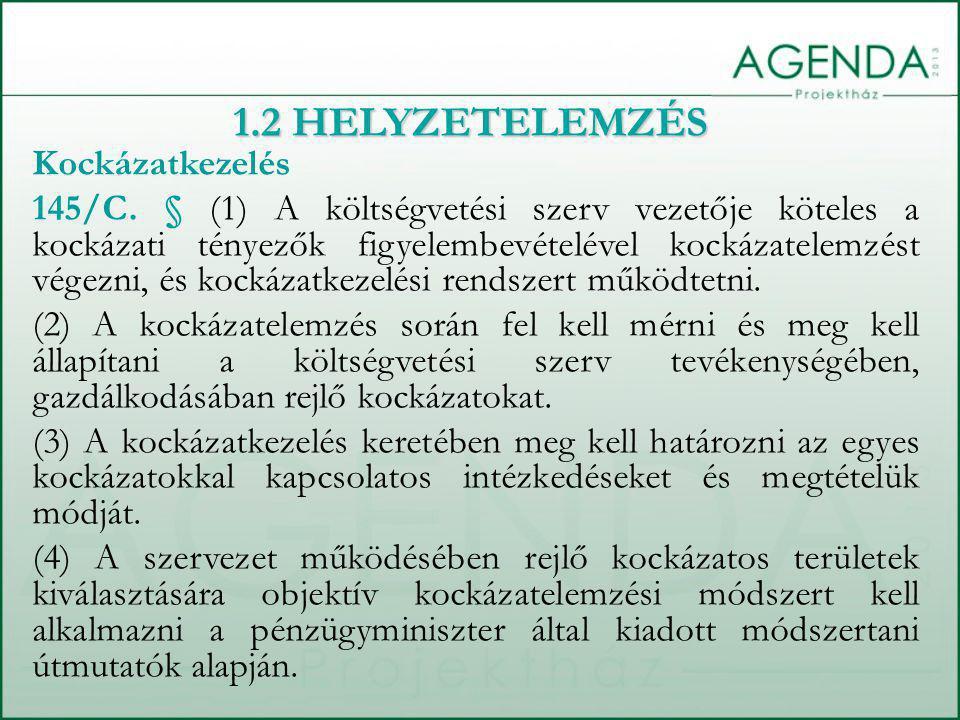 Kontrolltevékenységek 145/E.