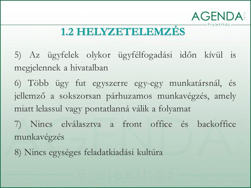 5) Az ügyfelek olykor ügyfélfogadási időn kívül is megjelennek a hivatalban 6) Több ügy fut egyszerre egy-egy munkatársnál, és jellemző a sokszorsan párhuzamos munkavégzés, amely miatt lelassul vagy pontatlanná válik a folyamat 7) Nincs elválasztva a front office és backoffice munkavégzés 8) Nincs egységes feladatkiadási kultúra 1.2 HELYZETELEMZÉS
