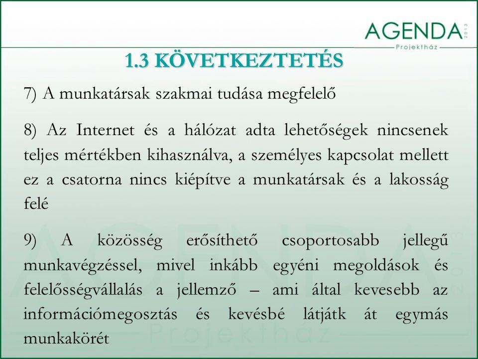 7) A munkatársak szakmai tudása megfelelő 8) Az Internet és a hálózat adta lehetőségek nincsenek teljes mértékben kihasználva, a személyes kapcsolat mellett ez a csatorna nincs kiépítve a munkatársak és a lakosság felé 9) A közösség erősíthető csoportosabb jellegű munkavégzéssel, mivel inkább egyéni megoldások és felelősségvállalás a jellemző – ami által kevesebb az információmegosztás és kevésbé látjátk át egymás munkakörét 1.3 KÖVETKEZTETÉS