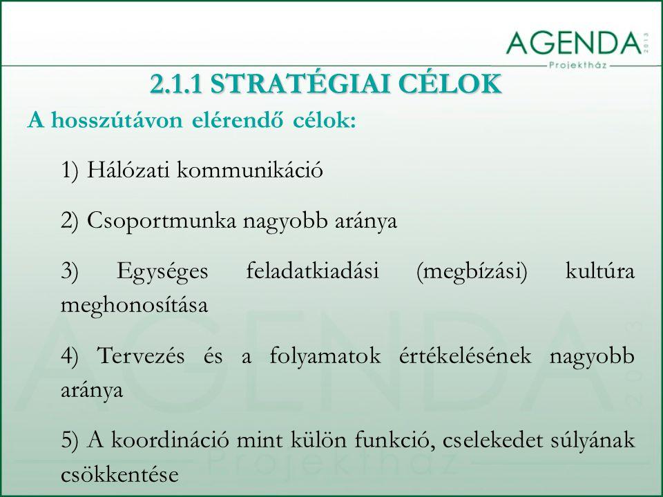 A hosszútávon elérendő célok: 1) Hálózati kommunikáció 2) Csoportmunka nagyobb aránya 3) Egységes feladatkiadási (megbízási) kultúra meghonosítása 4) Tervezés és a folyamatok értékelésének nagyobb aránya 5) A koordináció mint külön funkció, cselekedet súlyának csökkentése 2.1.1 STRATÉGIAI CÉLOK