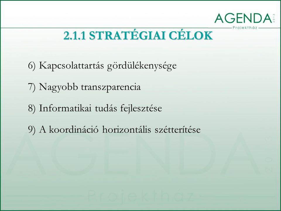 6) Kapcsolattartás gördülékenysége 7) Nagyobb transzparencia 8) Informatikai tudás fejlesztése 9) A koordináció horizontális szétterítése 2.1.1 STRATÉGIAI CÉLOK
