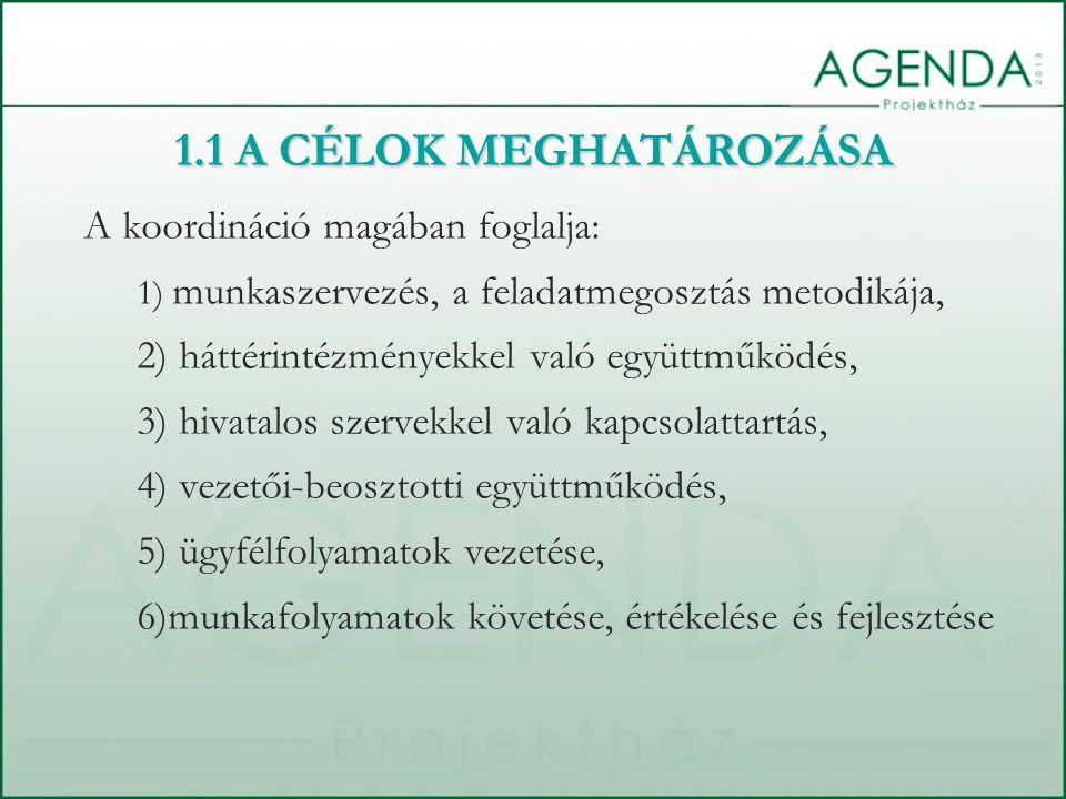 A koordináció magában foglalja: 1) munkaszervezés, a feladatmegosztás metodikája, 2) háttérintézményekkel való együttműködés, 3) hivatalos szervekkel való kapcsolattartás, 4) vezetői-beosztotti együttműködés, 5) ügyfélfolyamatok vezetése, 6)munkafolyamatok követése, értékelése és fejlesztése 1.1 A CÉLOK MEGHATÁROZÁSA