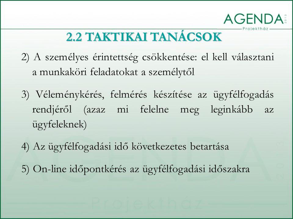 2) A személyes érintettség csökkentése: el kell választani a munkaköri feladatokat a személytől 3) Véleménykérés, felmérés készítése az ügyfélfogadás rendjéről (azaz mi felelne meg leginkább az ügyfeleknek)  4) Az ügyfélfogadási idő következetes betartása 5) On-line időpontkérés az ügyfélfogadási időszakra 2.2 TAKTIKAI TANÁCSOK