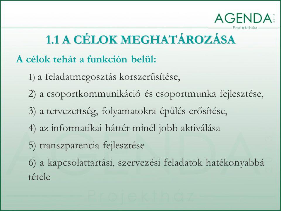A célok tehát a funkción belül: 1) a feladatmegosztás korszerűsítése, 2) a csoportkommunikáció és csoportmunka fejlesztése, 3) a tervezettség, folyamatokra épülés erősítése, 4) az informatikai háttér minél jobb aktiválása 5) transzparencia fejlesztése 6) a kapcsolattartási, szervezési feladatok hatékonyabbá tétele 1.1 A CÉLOK MEGHATÁROZÁSA