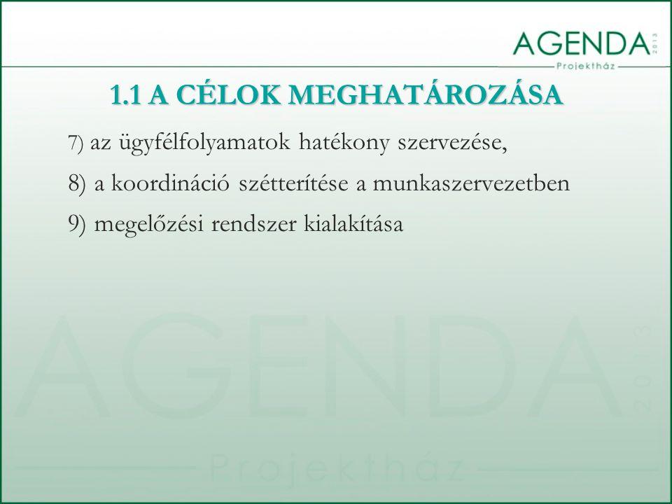 7) az ügyfélfolyamatok hatékony szervezése, 8) a koordináció szétterítése a munkaszervezetben 9) megelőzési rendszer kialakítása 1.1 A CÉLOK MEGHATÁROZÁSA