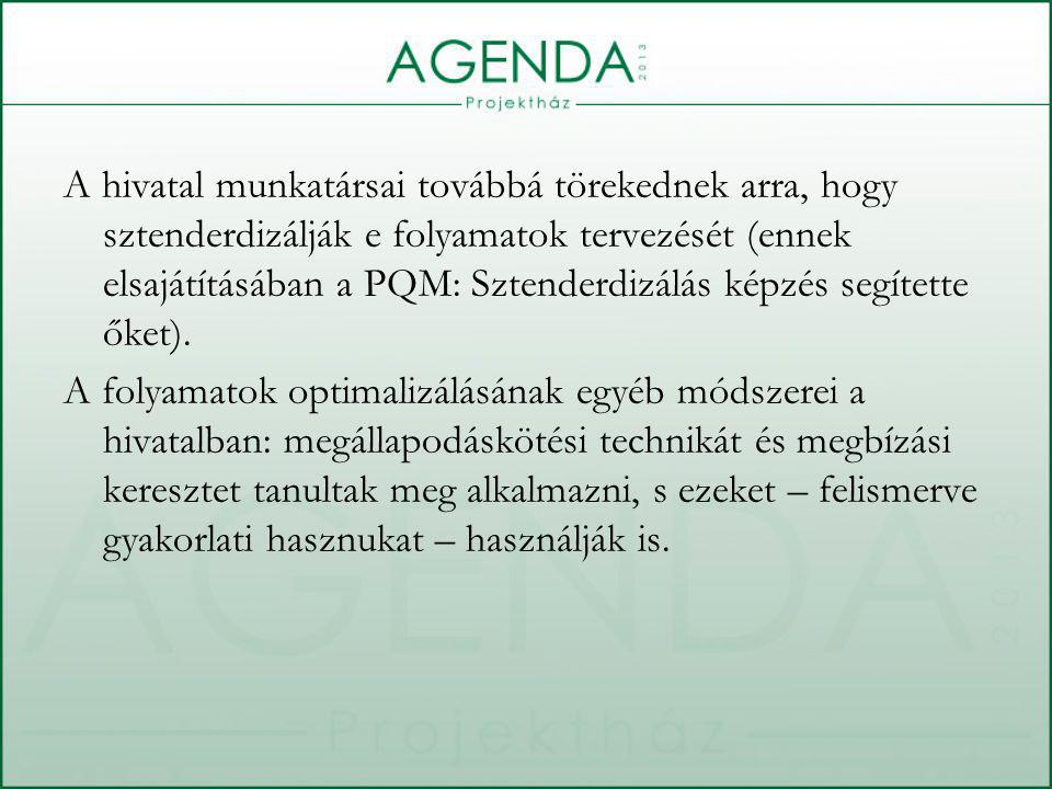 A hivatal munkatársai továbbá törekednek arra, hogy sztenderdizálják e folyamatok tervezését (ennek elsajátításában a PQM: Sztenderdizálás képzés segítette őket).