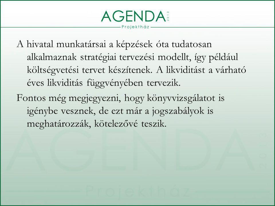 A hivatal munkatársai a képzések óta tudatosan alkalmaznak stratégiai tervezési modellt, így például költségvetési tervet készítenek.