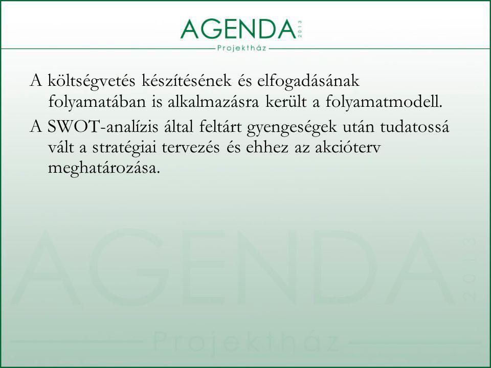 A költségvetés készítésének és elfogadásának folyamatában is alkalmazásra került a folyamatmodell.