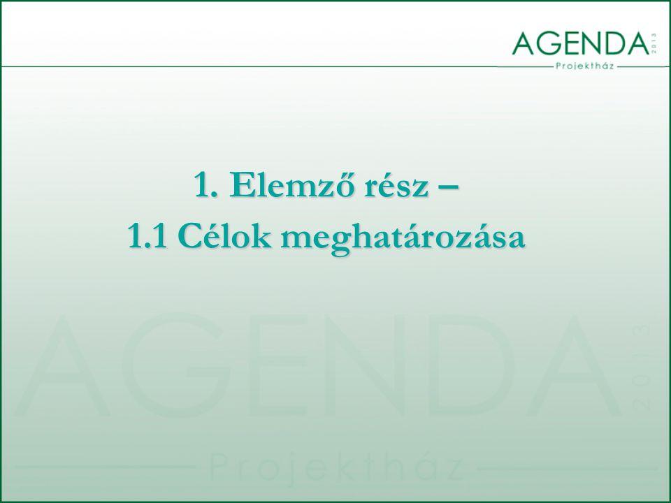 1.1 A CÉLOK MEGHATÁROZÁSA Bevezetés: Szentlőrinc város lakossága a 2009.