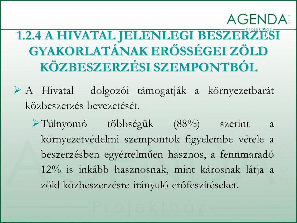  A Hivatal dolgozói támogatják a környezetbarát közbeszerzés bevezetését.  Túlnyomó többségük (88%) szerint a környezetvédelmi szempontok figyelembe