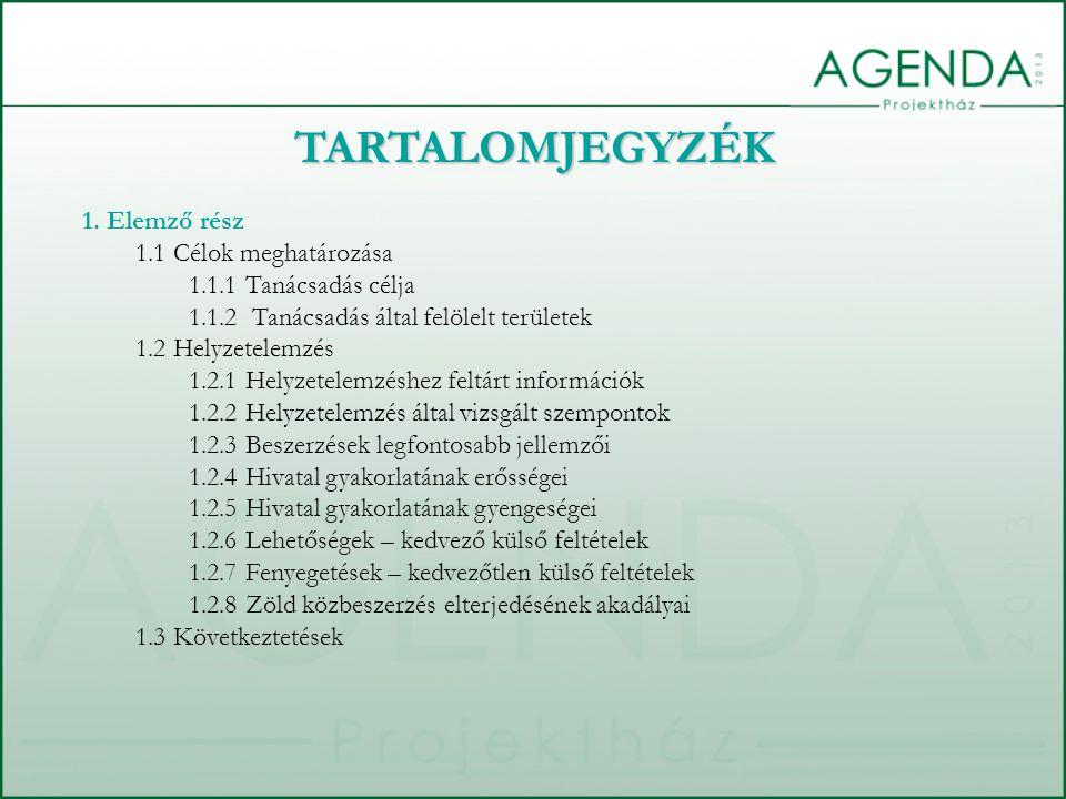 1. Elemző rész 1.1 Célok meghatározása 1.1.1 Tanácsadás célja 1.1.2 Tanácsadás által felölelt területek 1.2 Helyzetelemzés 1.2.1 Helyzetelemzéshez fel