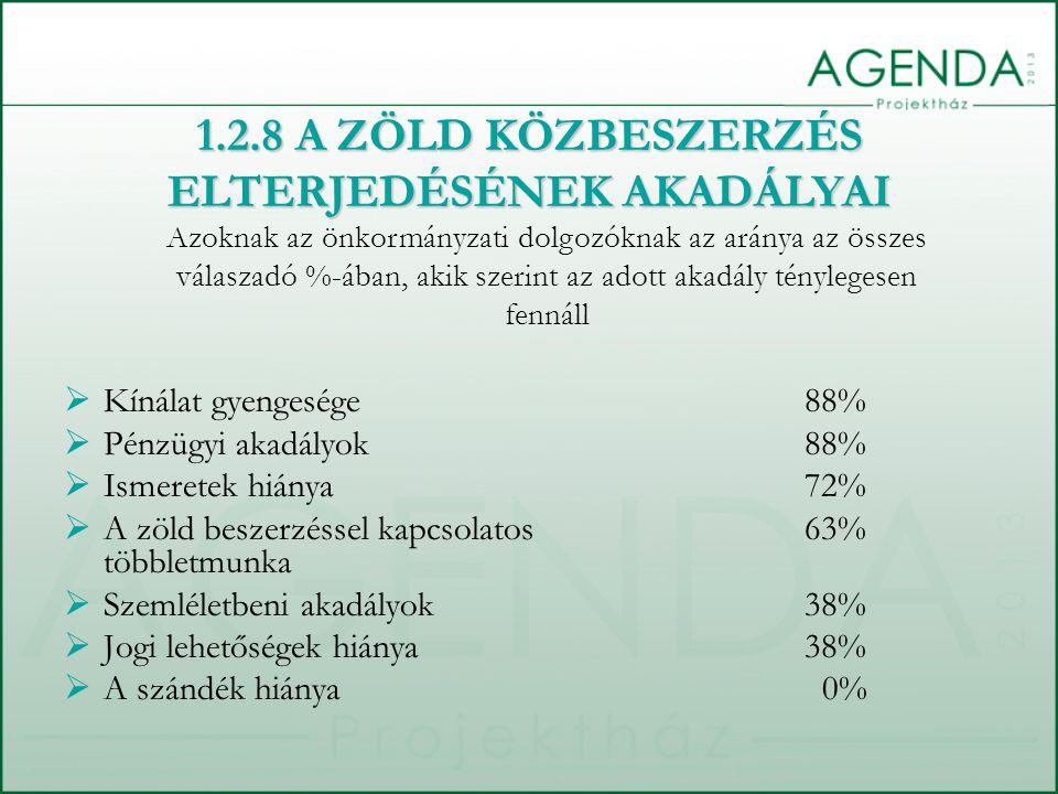  Kínálat gyengesége88%  Pénzügyi akadályok88%  Ismeretek hiánya72%  A zöld beszerzéssel kapcsolatos63% többletmunka  Szemléletbeni akadályok38% 