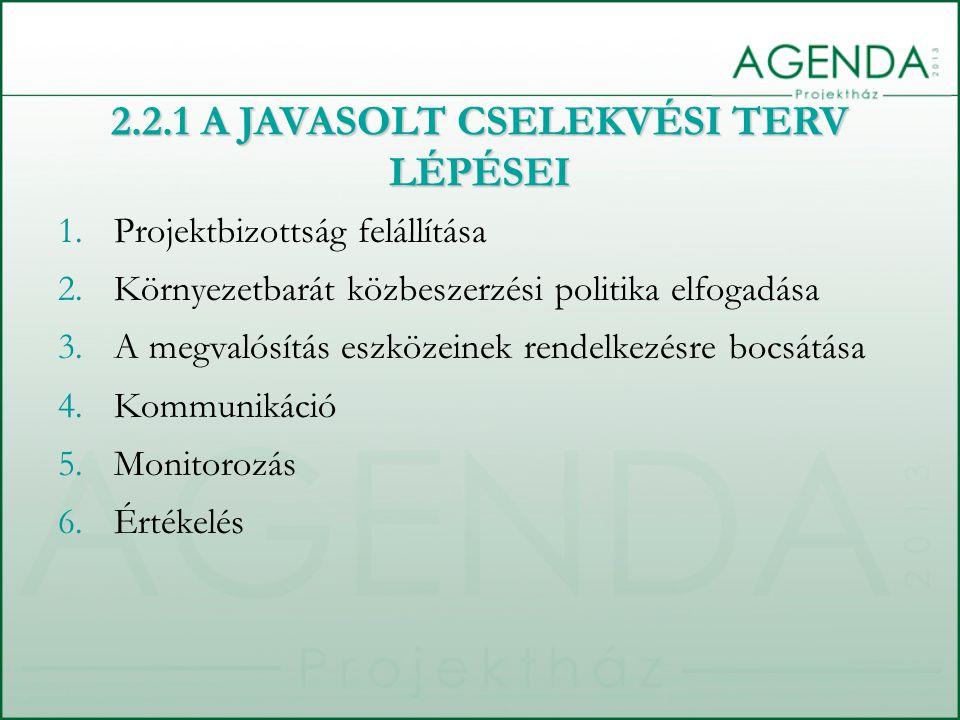 1.Projektbizottság felállítása 2.Környezetbarát közbeszerzési politika elfogadása 3.A megvalósítás eszközeinek rendelkezésre bocsátása 4.Kommunikáció