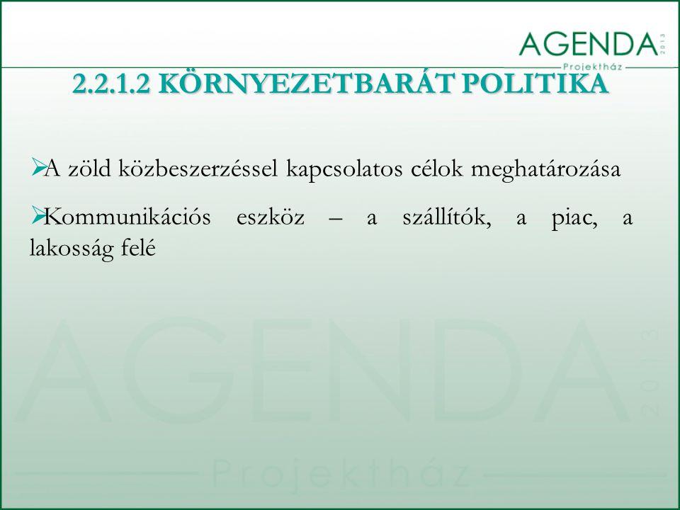  A zöld közbeszerzéssel kapcsolatos célok meghatározása  Kommunikációs eszköz – a szállítók, a piac, a lakosság felé 2.2.1.2 KÖRNYEZETBARÁT POLITIKA