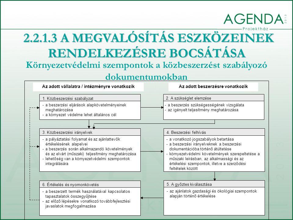 Az adott vállalatra / intézményre vonatkozikAz adott beszerzésre vonatkozik 1. Közbeszerzési szabályzat -a beszerzési eljárások alapkövetelményeinek m