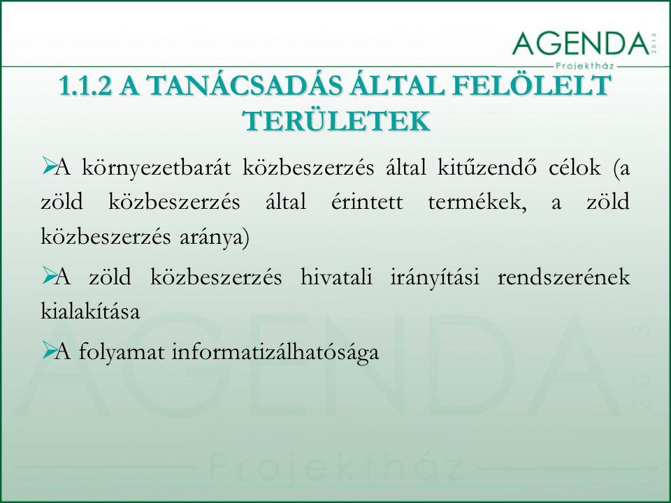  A környezetbarát közbeszerzés által kitűzendő célok (a zöld közbeszerzés által érintett termékek, a zöld közbeszerzés aránya)  A zöld közbeszerzés