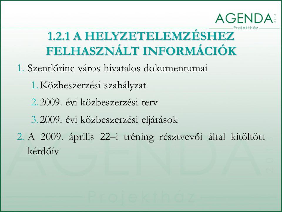 1.Szentlőrinc város hivatalos dokumentumai 1.Közbeszerzési szabályzat 2.2009. évi közbeszerzési terv 3.2009. évi közbeszerzési eljárások 2.A 2009. ápr