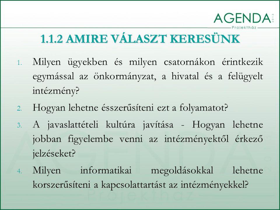 1. Milyen ügyekben és milyen csatornákon érintkezik egymással az önkormányzat, a hivatal és a felügyelt intézmény? 2. Hogyan lehetne ésszerűsíteni ezt