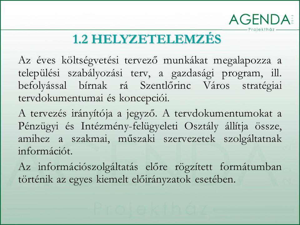 Az éves költségvetési tervező munkákat megalapozza a települési szabályozási terv, a gazdasági program, ill. befolyással bírnak rá Szentlőrinc Város s
