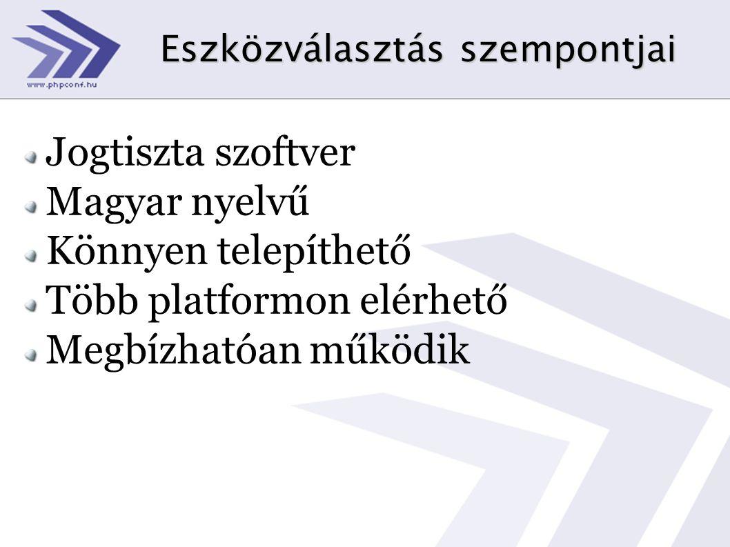 Eszközválasztás szempontjai Jogtiszta szoftver Magyar nyelvű Könnyen telepíthető Több platformon elérhető Megbízhatóan működik