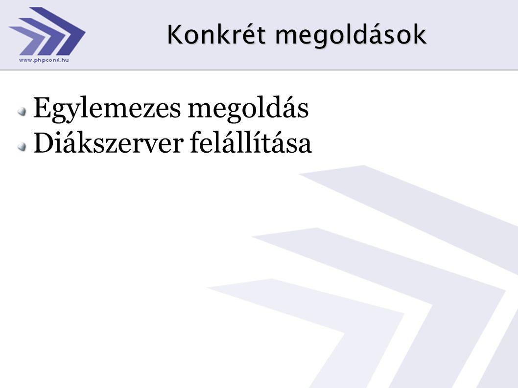 Egylemezes megoldás Xitami (phpconfCD/webserver/Xitami) PHP CGI Windows telepítő (phpconfCD/PHP/install/Win32) Előnyei: Hazavihető Könnyen telepíthető Hátrányok Nem egységes beállítások Nem látható állandóan