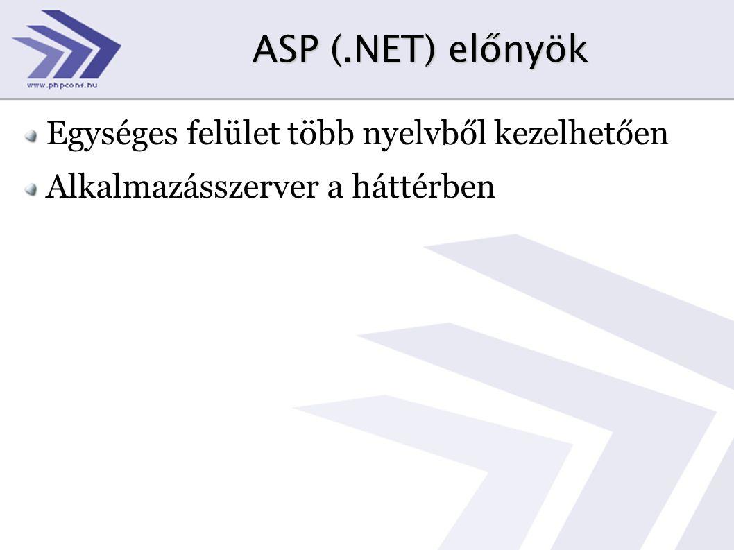 ASP (.NET) előnyök Egységes felület több nyelvből kezelhetően Alkalmazásszerver a háttérben