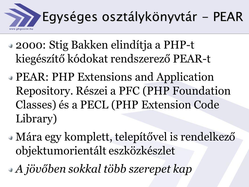 Egységes osztálykönyvtár - PEAR 2000: Stig Bakken elindítja a PHP-t kiegészítő kódokat rendszerező PEAR-t PEAR: PHP Extensions and Application Repository.