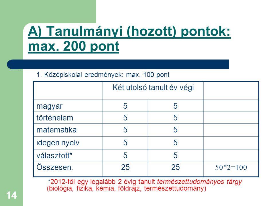 14 A) Tanulmányi (hozott) pontok: max. 200 pont 1.