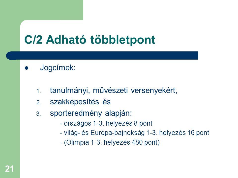 21 C/2 Adható többletpont Jogcímek: 1. tanulmányi, művészeti versenyekért, 2.