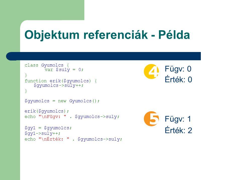 Objektum referenciák – Példa/1 class Gyumolcs { var $suly = 0; } function erik(&$gyumolcs) { $gyumolcs->suly++; } $gyumolcs = new Gyumolcs(); erik($gyumolcs); echo \nFügv: .