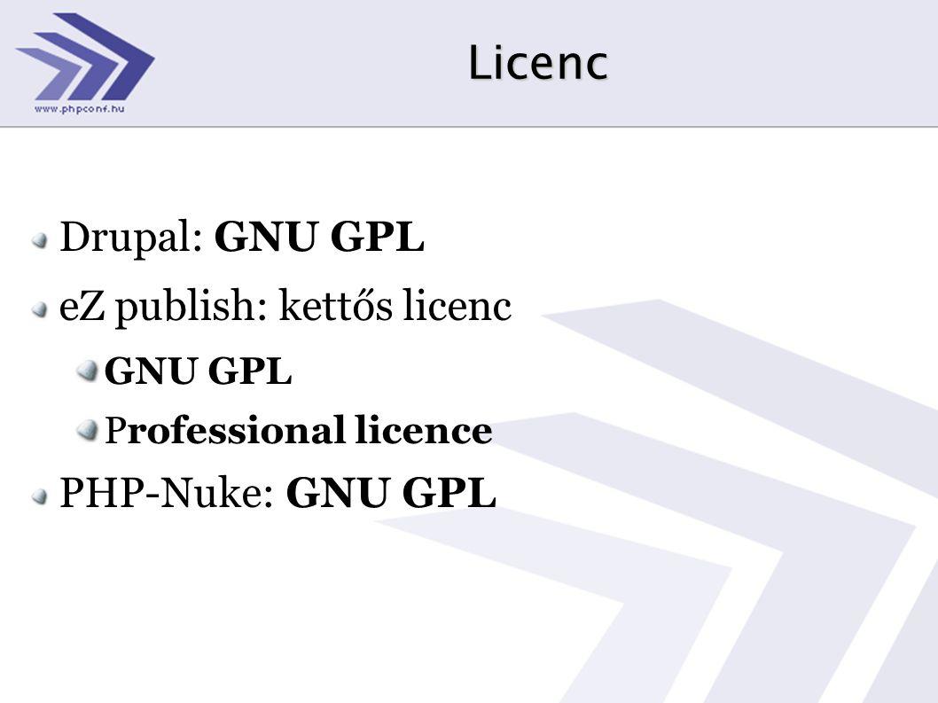 Licenc Drupal: GNU GPL eZ publish: kettős licenc GNU GPL Professional licence PHP-Nuke: GNU GPL