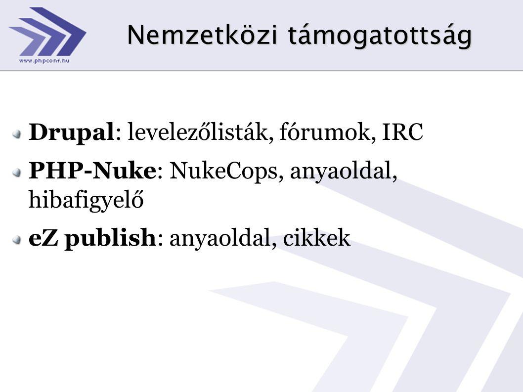 Nemzetközi támogatottság Drupal: levelezőlisták, fórumok, IRC PHP-Nuke: NukeCops, anyaoldal, hibafigyelő eZ publish: anyaoldal, cikkek