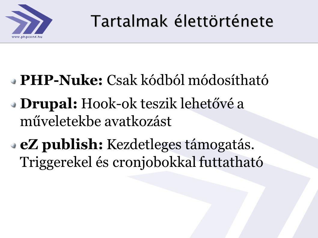 Tartalmak élettörténete PHP-Nuke: Csak kódból módosítható Drupal: Hook-ok teszik lehetővé a műveletekbe avatkozást eZ publish: Kezdetleges támogatás.