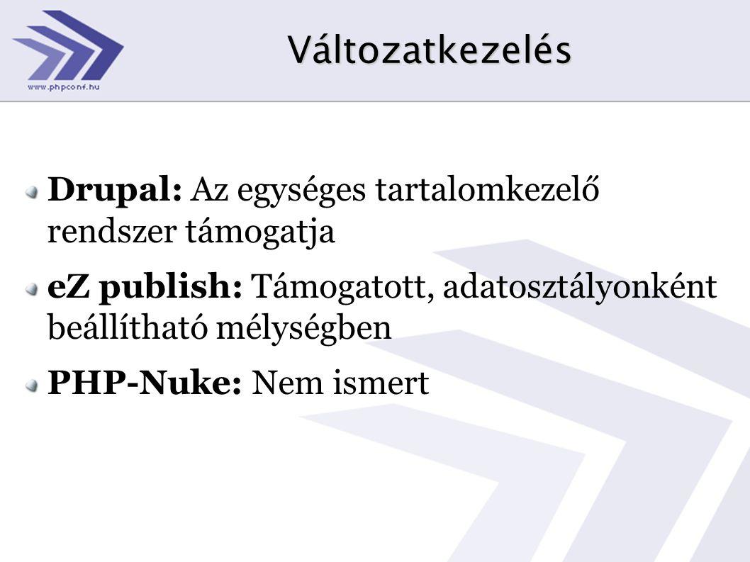 Változatkezelés Drupal: Az egységes tartalomkezelő rendszer támogatja eZ publish: Támogatott, adatosztályonként beállítható mélységben PHP-Nuke: Nem i