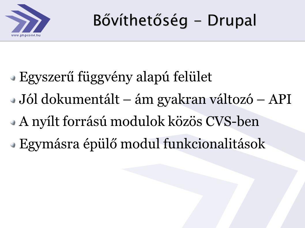 Bővíthetőség - Drupal Egyszerű függvény alapú felület Jól dokumentált – ám gyakran változó – API A nyílt forrású modulok közös CVS-ben Egymásra épülő
