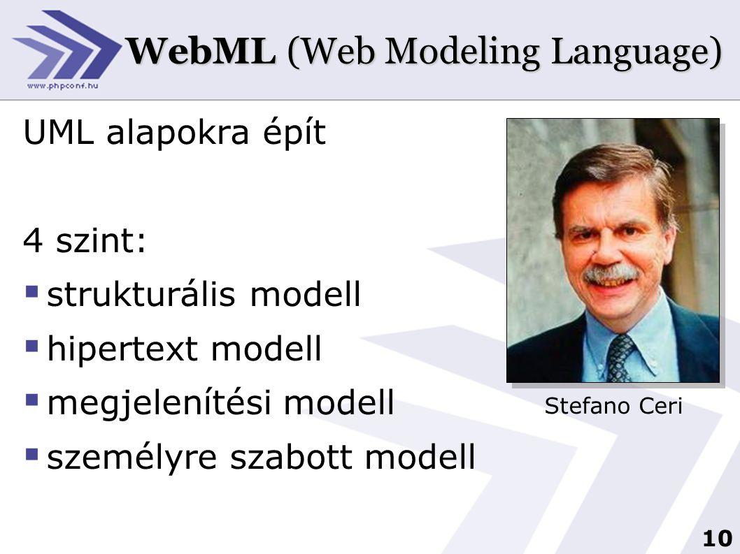 10 WebML (Web Modeling Language) UML alapokra épít 4 szint:  strukturális modell  hipertext modell  megjelenítési modell  személyre szabott modell