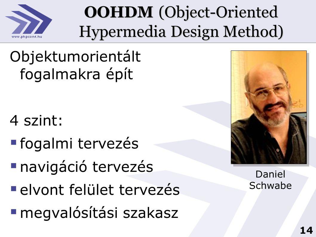 14 OOHDM (Object-Oriented Hypermedia Design Method) Objektumorientált fogalmakra épít 4 szint:  fogalmi tervezés  navigáció tervezés  elvont felüle