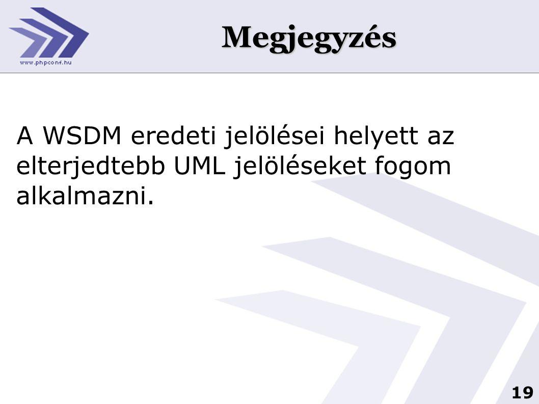 19 Megjegyzés A WSDM eredeti jelölései helyett az elterjedtebb UML jelöléseket fogom alkalmazni.