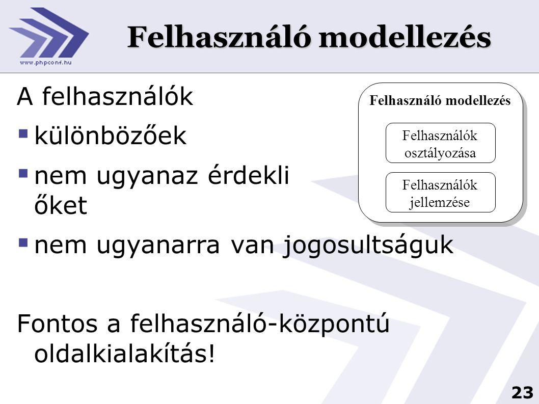 23 Felhasználó modellezés A felhasználók  különbözőek  nem ugyanaz érdekli őket  nem ugyanarra van jogosultságuk Fontos a felhasználó-központú olda