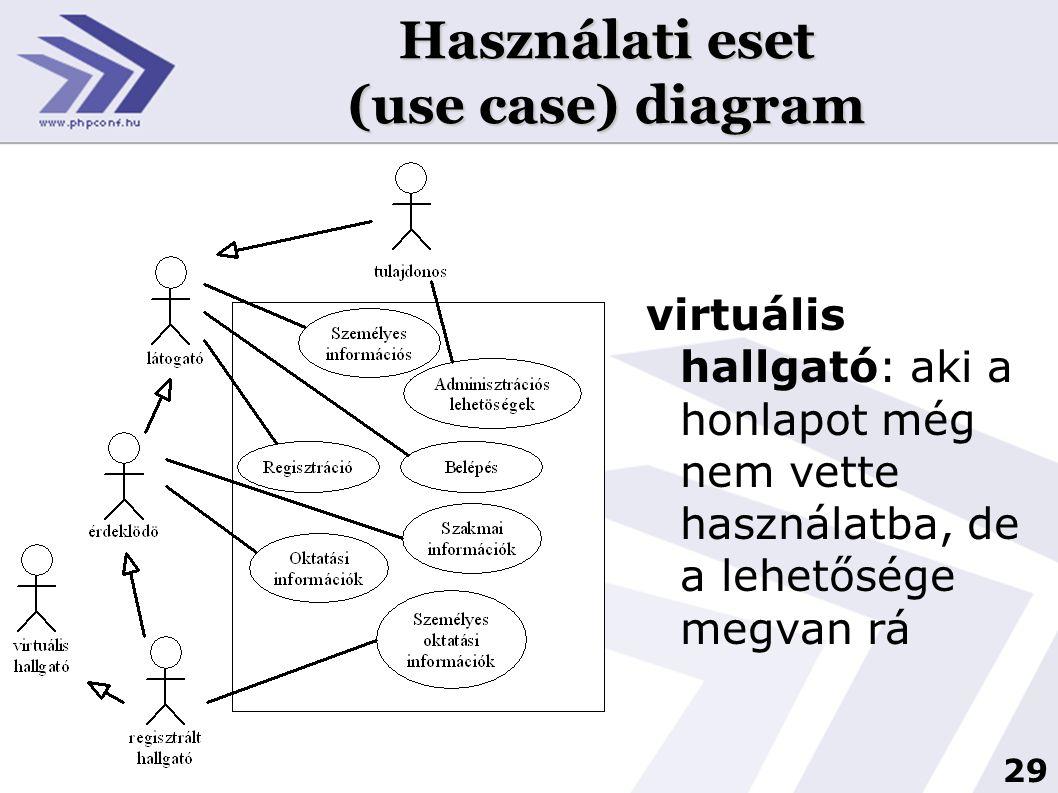 29 Használati eset (use case) diagram virtuális hallgató: aki a honlapot még nem vette használatba, de a lehetősége megvan rá