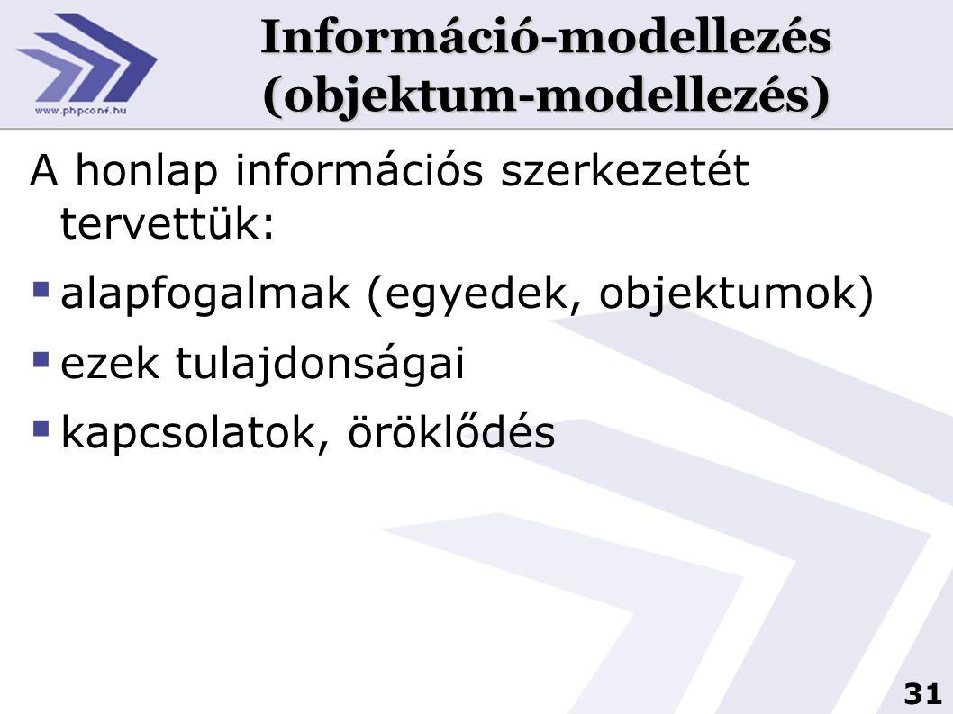 31 Információ-modellezés (objektum-modellezés) A honlap információs szerkezetét tervettük:  alapfogalmak (egyedek, objektumok)  ezek tulajdonságai 