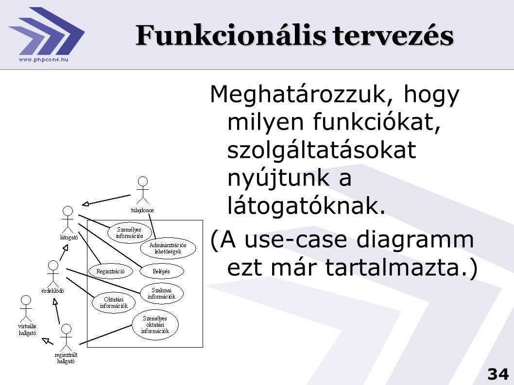 34 Funkcionális tervezés Meghatározzuk, hogy milyen funkciókat, szolgáltatásokat nyújtunk a látogatóknak. (A use-case diagramm ezt már tartalmazta.)