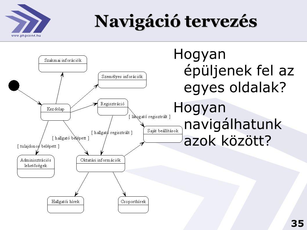 35 Navigáció tervezés Hogyan épüljenek fel az egyes oldalak? Hogyan navigálhatunk azok között?